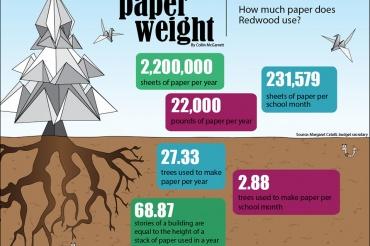 paper graphic