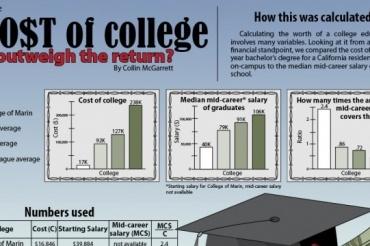 college-cost-650x478
