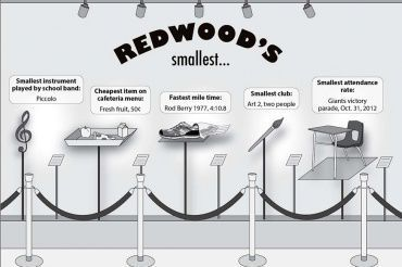 Redwood's Smallest