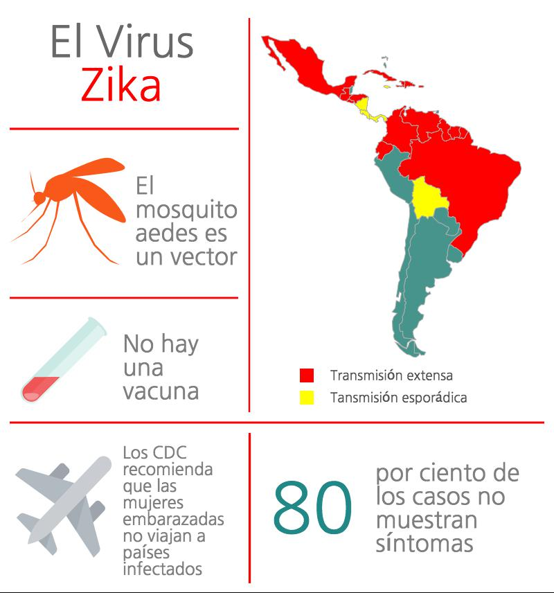 Zika Virus Symptoms Facts And Affected Countries: Zika Virus: Growing Global Epidemic Suspected In Student