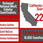 Three Redwood seniors named National Merit Scholar Semifinalists