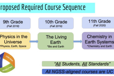 TUHSD_CourseSequenceProposal