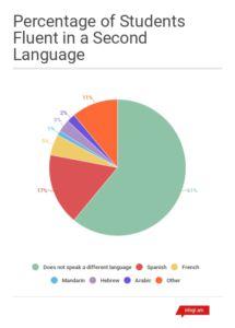 Bilingualism_at_Redwood (3)