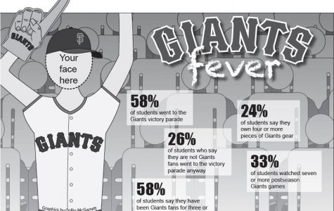 By the Numbers: Giants fever