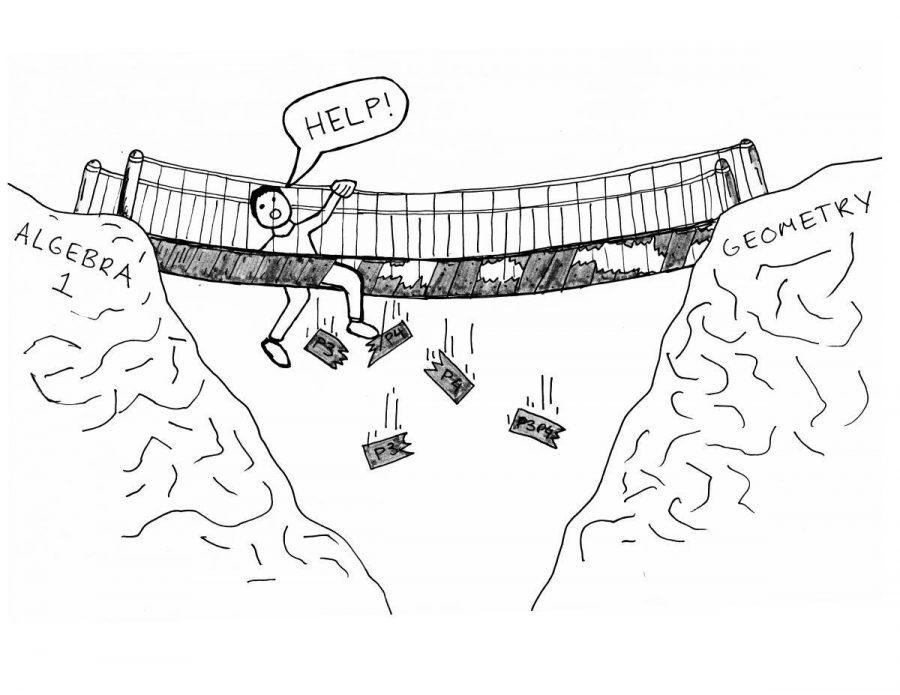 The bridge to mathematical success: Algebra P3-P4