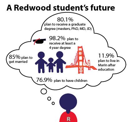 A look at university graduation rates: exploring the non-college way