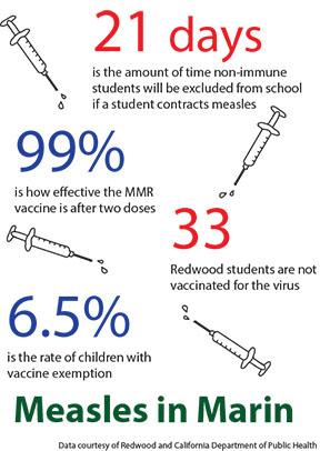Students, faculty notified of measles exposure plan