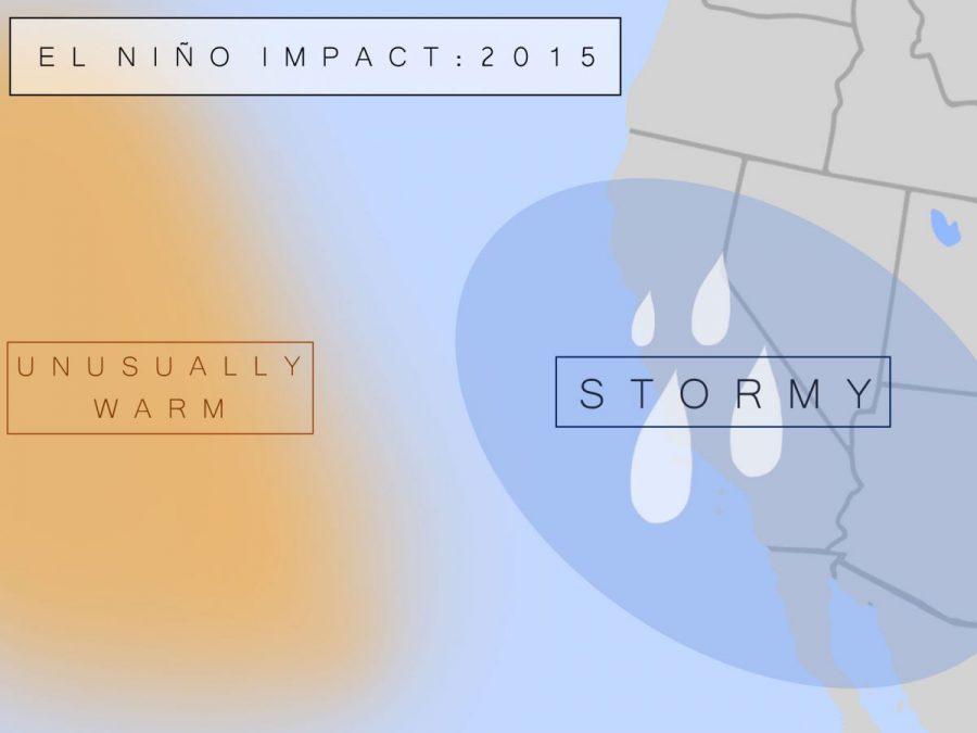Godzilla El Niño to bring intense storms this winter