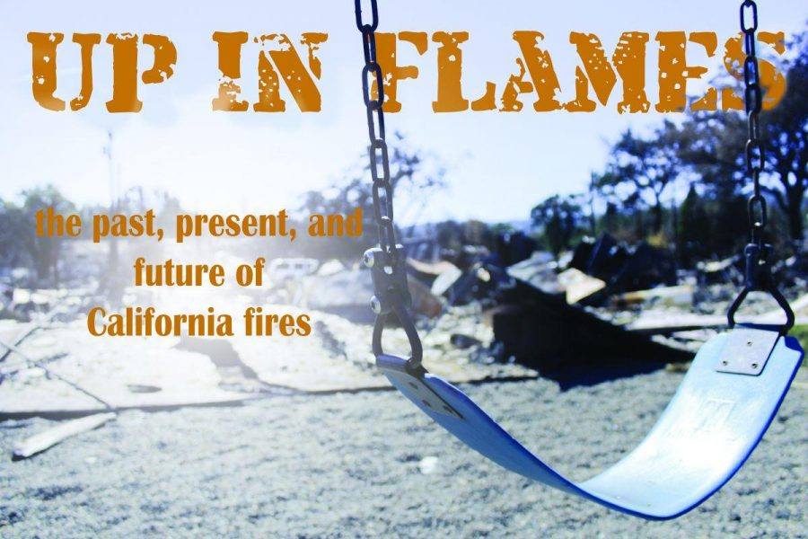 Up In Flames: The past, present, and future of California fires