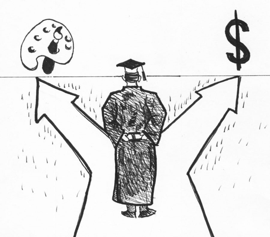 Motivation for an education shouldn't be money