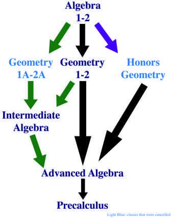 infographic math classes geneva (1)