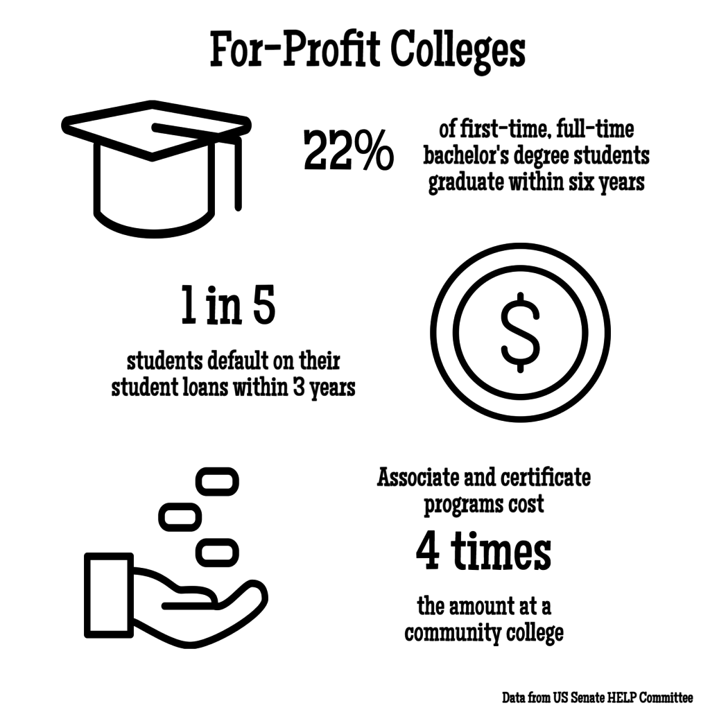 For-profit colleges are not for-students