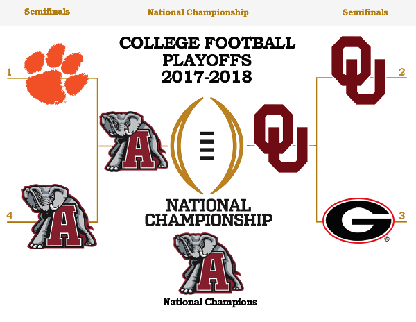 Who will be crowned champion of College Football?