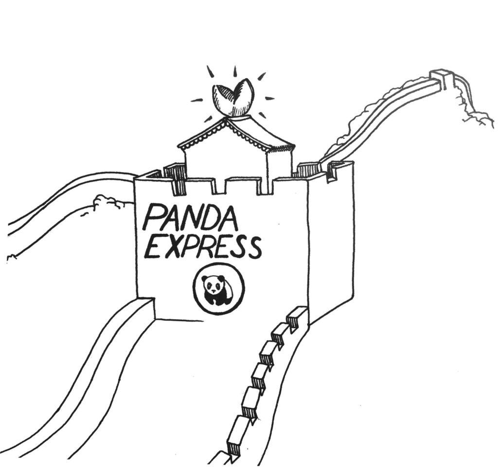 Panda Express: a cheap, easy recipe for misconception