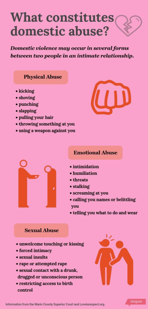 domestic-violence-checklist