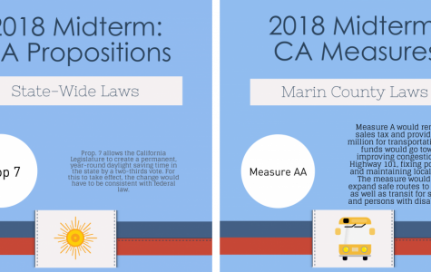 2018 California Midterm: Measures and Propositions