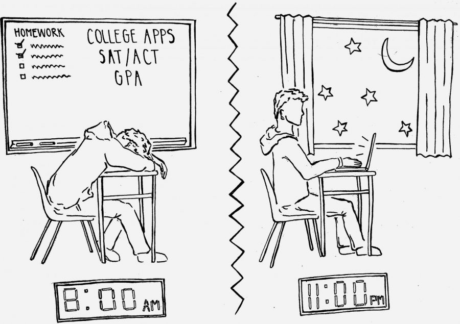 The struggle for sleep: let's not doze off on teen sleep epidemic