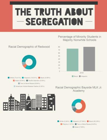 Poverty Segregation Persist In Us >> The Persistence Of Segregation Despite The Decades Redwood Bark