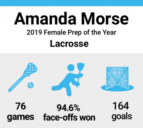 Prep of the year: Amanda Morse – Redwood Bark