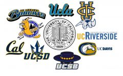 Do UC the disparity? Analyzing UC acceptance rates