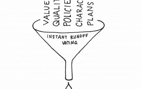 Instant-runoff voting solves the electability conundrum