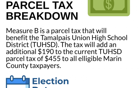 Proposed Measure B parcel tax divides community