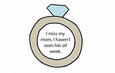 Inside these rings are common phrases said by teenagers with divorced parents.