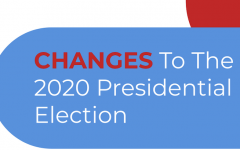 California enacts voting changes for the 2020 presidential election due to COVID-19