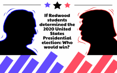 America's future president – if students chose