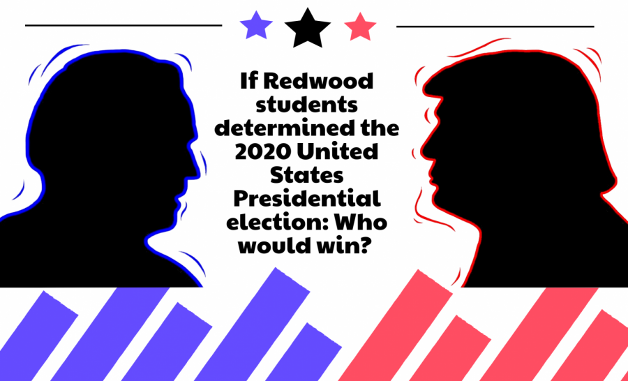 Americas future president – if students chose