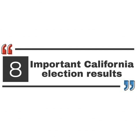 8 important California election results