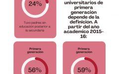 Los graduados de la Escuela Secundaria de Primera Generación Asisten a la Universidad