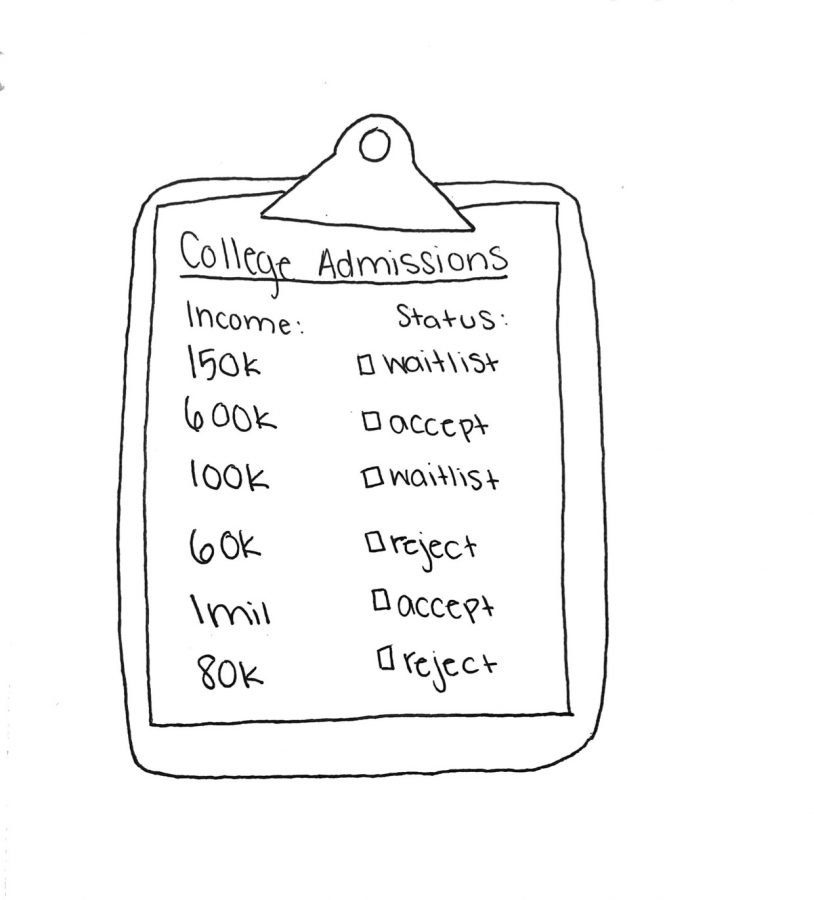 Money over Merit: College admissions favor the rich